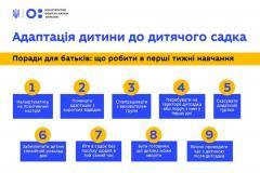 Рекомендації для батьків щодо адаптації дитини до дитсадка