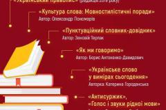 Радіодиктант національної єдності: офіційні правила участі