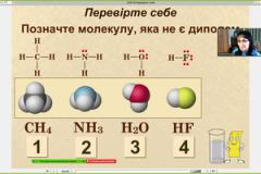 «Розвиток пізнавальної активності учнів на уроках хімії в умовах змішаного навчання»
