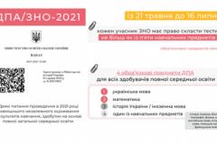 До уваги відповідальних за реєстрацію на ДПА/ЗНО-2021