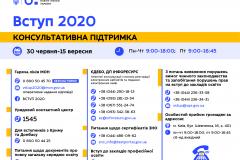 Порядок подання електронних заяв про вступ
