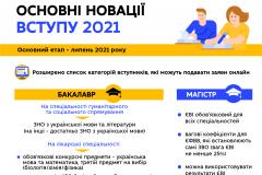 Основні новації вступу до ВНЗ у 2021 році