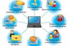 Безпека в мережі Інтернет