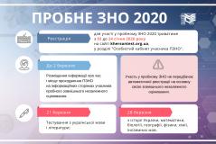 ПОРЯДОК реєстрації учасників пробного зовнішнього незалежного оцінювання в 2020  році