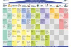 Пріоритети діяльності МОН України на 2021-2030 роки