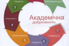 Щодо сприяння утвердження академічної доброчесності в Україні